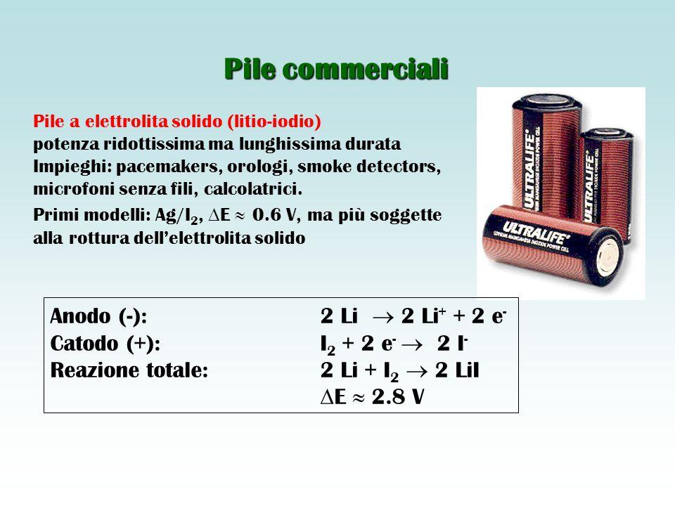 Pile a elettrolita solido (litio-iodio) potenza ridottissima ma lunghissima durata Impieghi: pacemakers, orologi, smoke detectors, microfoni senza fil