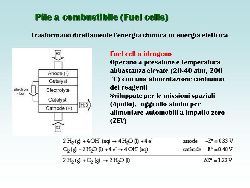 Fuel cell a idrogeno Operano a pressione e temperatura abbastanza elevate (20-40 atm, 200 °C) con una alimentazione contiunua dei reagenti Sviluppate per le missioni spaziali (Apollo), oggi allo studio per alimentare automobili a impatto zero (ZEV) Pile a combustibile (Fuel cells) Trasformano direttamente l'energia chimica in energia elettrica