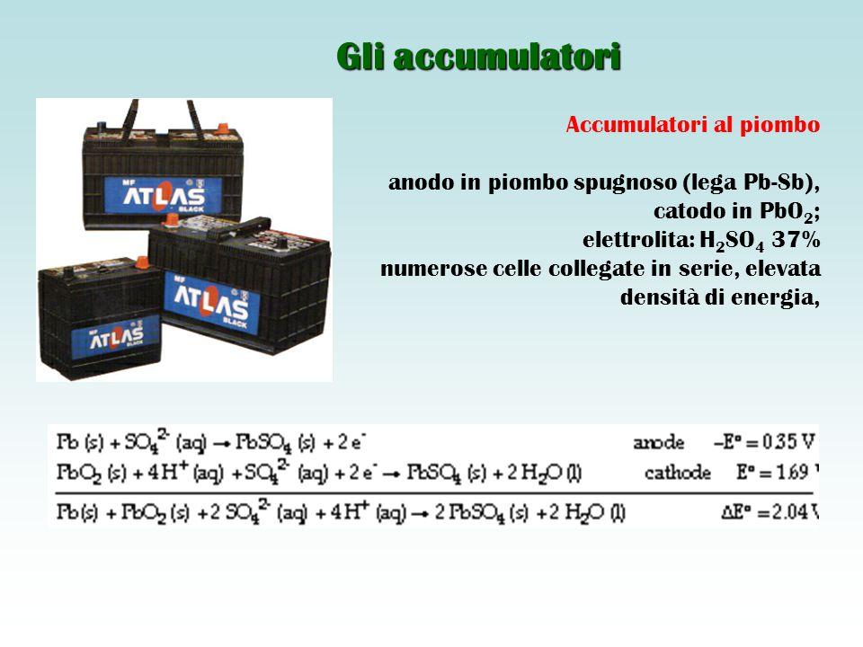 Accumulatori al piombo anodo in piombo spugnoso (lega Pb-Sb), catodo in PbO 2 ; elettrolita: H 2 SO 4 37% numerose celle collegate in serie, elevata densità di energia, Gli accumulatori