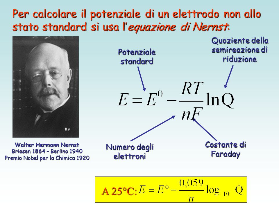 Per calcolare il potenziale di un elettrodo non allo stato standard si usa l'equazione di Nernst: Walter Hermann Nernst Briesen 1864 – Berlino 1940 Premio Nobel per la Chimica 1920 Potenziale standard Numero degli elettroni Quoziente della semireazione di riduzione Costante di Faraday A 25°C: