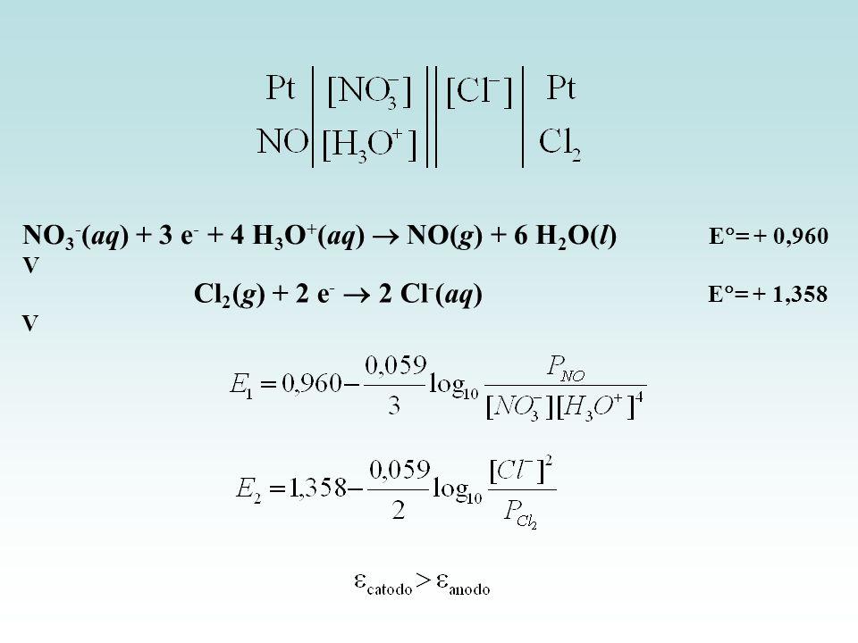 NO 3 - (aq) + 3 e - + 4 H 3 O + (aq)  NO(g) + 6 H 2 O(l) E  = + 0,960 V Cl 2 (g) + 2 e -  2 Cl - (aq) E  = + 1,358 V