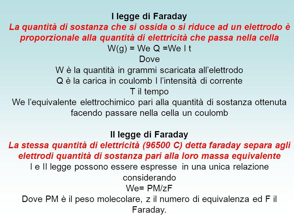 I legge di Faraday La quantità di sostanza che si ossida o si riduce ad un elettrodo è proporzionale alla quantità di elettricità che passa nella cella W(g) = We Q =We I t Dove W è la quantità in grammi scaricata all'elettrodo Q è la carica in coulomb I l'intensità di corrente T il tempo We l'equivalente elettrochimico pari alla quantità di sostanza ottenuta facendo passare nella cella un coulomb II legge di Faraday La stessa quantità di elettricità (96500 C) detta faraday separa agli elettrodi quantità di sostanza pari alla loro massa equivalente I e II legge possono essere espresse in una unica relazione considerando We= PM/zF Dove PM è il peso molecolare, z il numero di equivalenza ed F il Faraday.