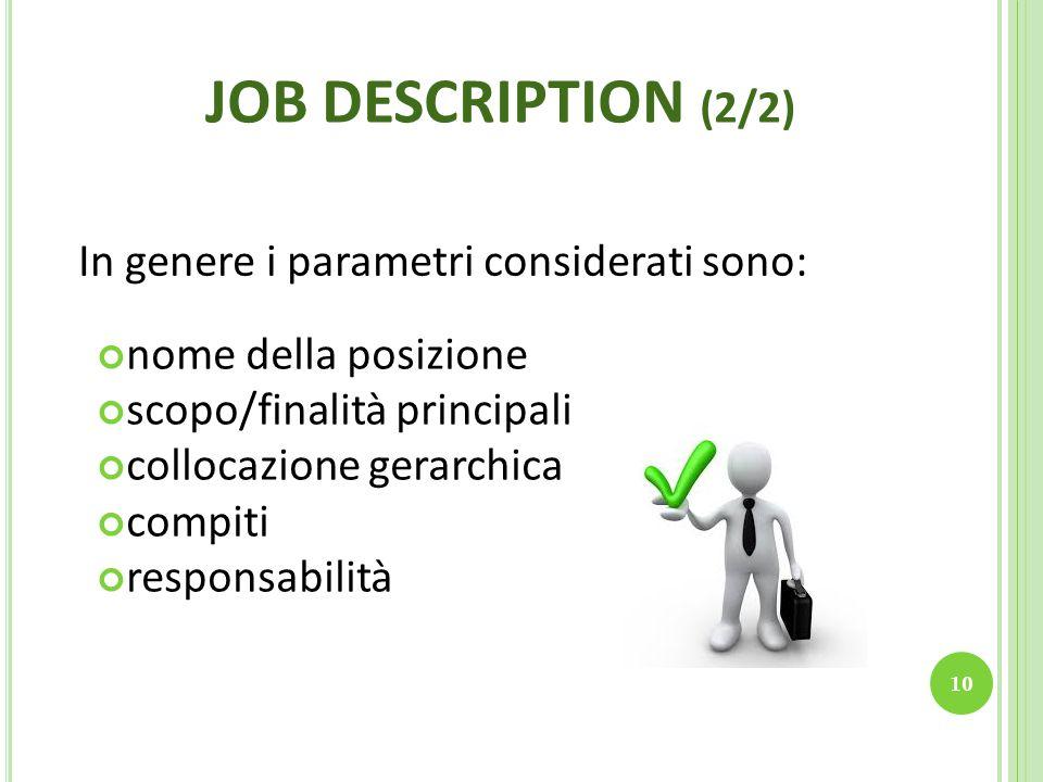 JOB DESCRIPTION (2/2) In genere i parametri considerati sono: 10 nome della posizione scopo/finalità principali collocazione gerarchica compiti responsabilità