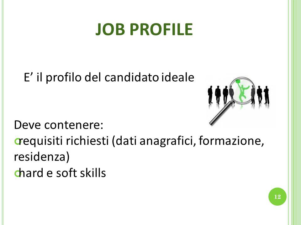 JOB PROFILE 12 E' il profilo del candidato ideale Deve contenere: requisiti richiesti (dati anagrafici, formazione, residenza) hard e soft skills