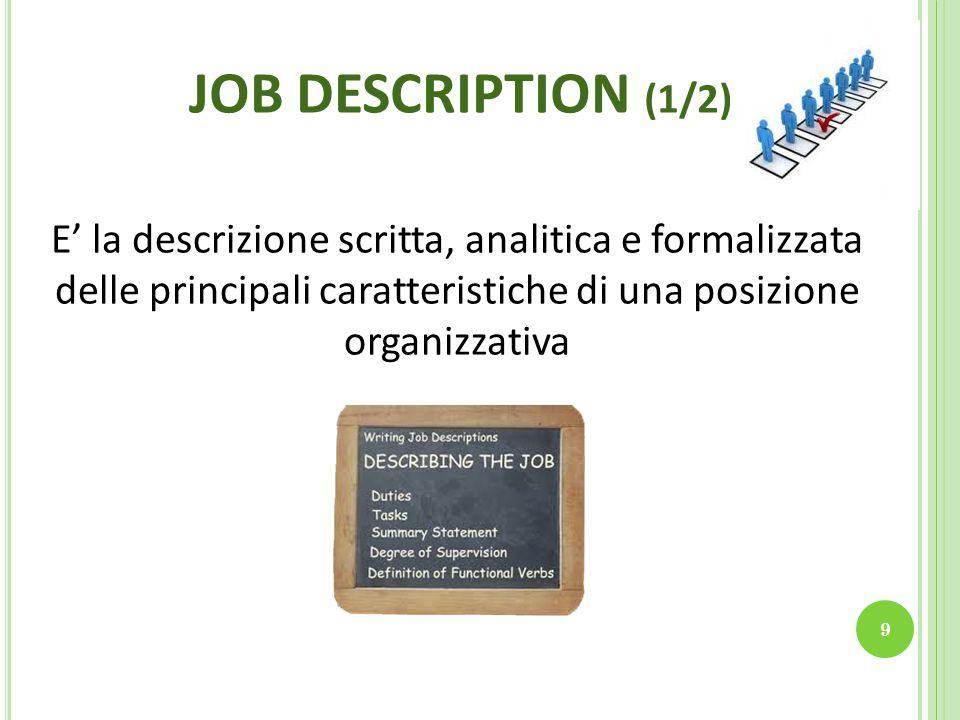 JOB DESCRIPTION (1/2) 9 E' la descrizione scritta, analitica e formalizzata delle principali caratteristiche di una posizione organizzativa