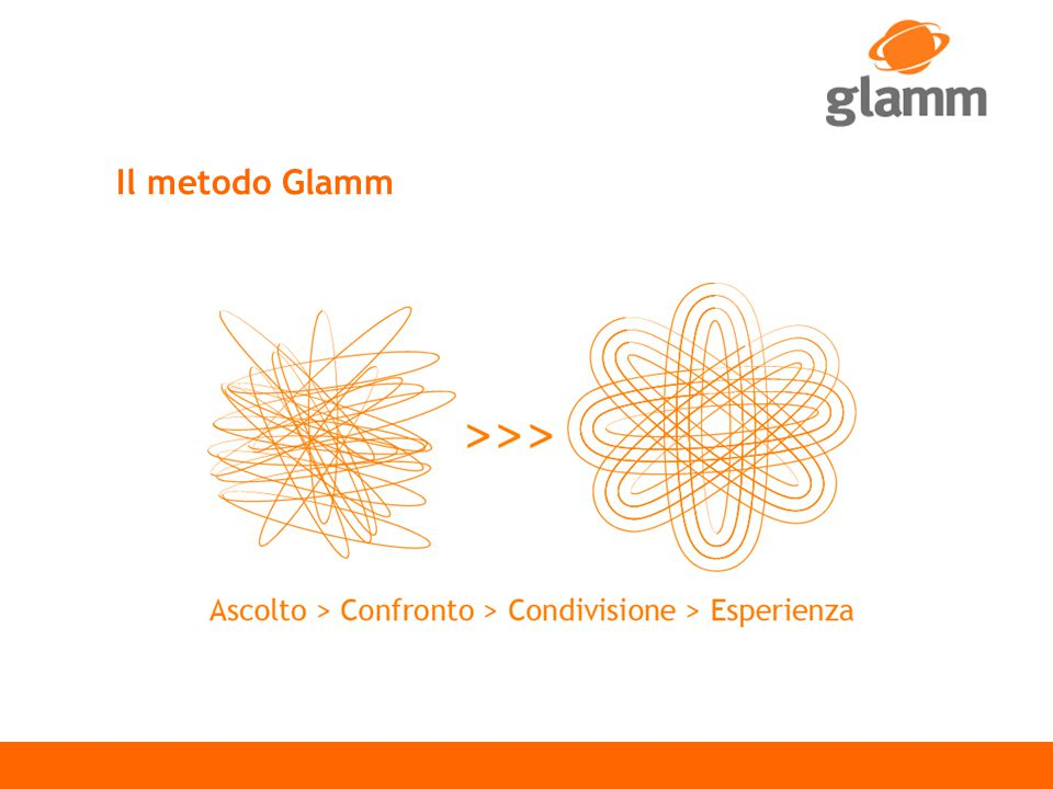 Il metodo Glamm