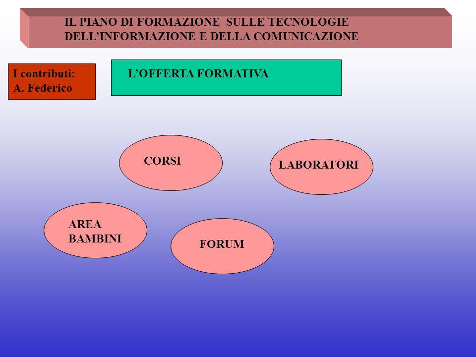IL PIANO DI FORMAZIONE SULLE TECNOLOGIE DELL'INFORMAZIONE E DELLA COMUNICAZIONE L'OFFERTA FORMATIVAI contributi: A. Federico CORSI LABORATORI FORUM AR