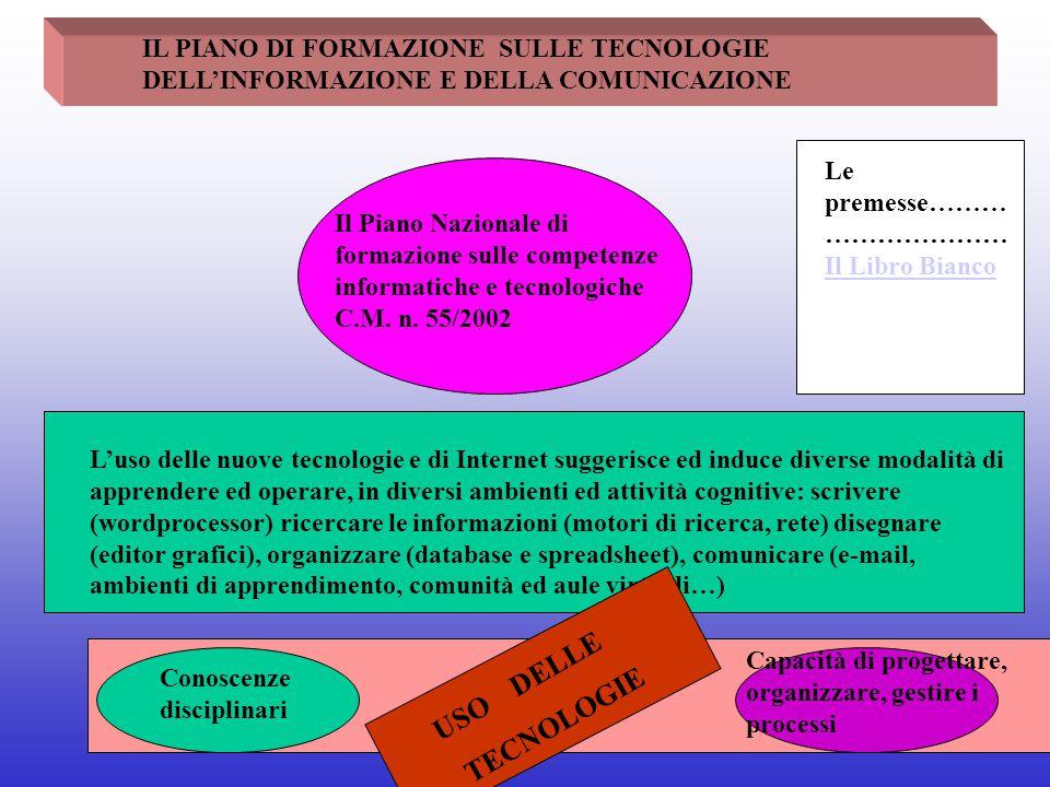 IL PIANO DI FORMAZIONE SULLE TECNOLOGIE DELL'INFORMAZIONE E DELLA COMUNICAZIONE L'OFFERTA FORMATIVAI contributi: A.