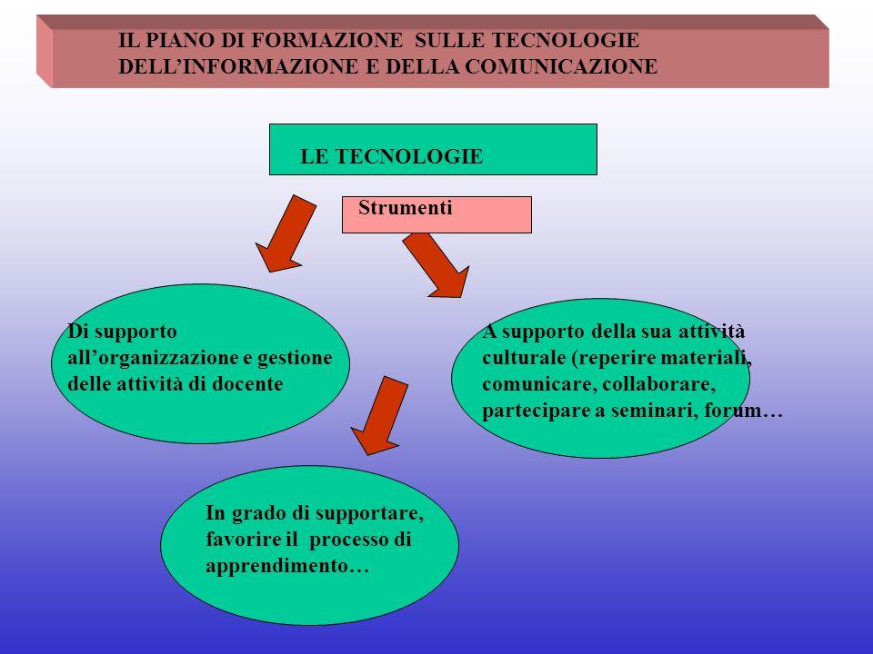 IL PIANO DI FORMAZIONE SULLE TECNOLOGIE DELL'INFORMAZIONE E DELLA COMUNICAZIONE LE TECNOLOGIE Strumenti Di supporto all'organizzazione e gestione dell