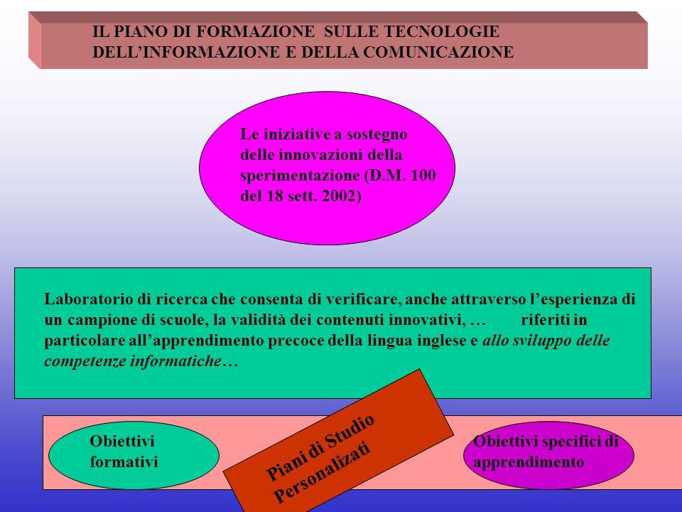 IL PIANO DI FORMAZIONE SULLE TECNOLOGIE DELL'INFORMAZIONE E DELLA COMUNICAZIONE IL CORSO DI FORMAZIONEI contributi: R.