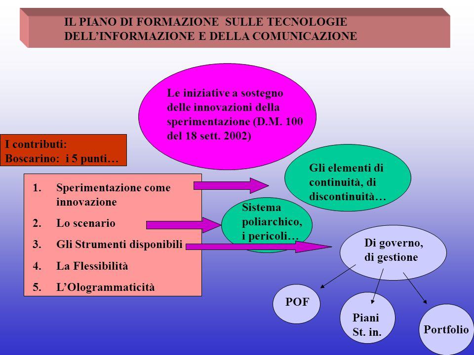 IL PIANO DI FORMAZIONE SULLE TECNOLOGIE DELL'INFORMAZIONE E DELLA COMUNICAZIONE Le iniziative a sostegno delle innovazioni della sperimentazione (D.M.