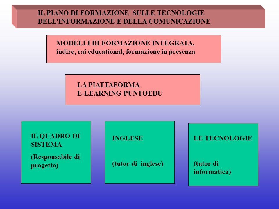 IL PIANO DI FORMAZIONE SULLE TECNOLOGIE DELL'INFORMAZIONE E DELLA COMUNICAZIONE LA PIATTAFORMA E-LEARNING PUNTOEDU MODELLI DI FORMAZIONE INTEGRATA, in