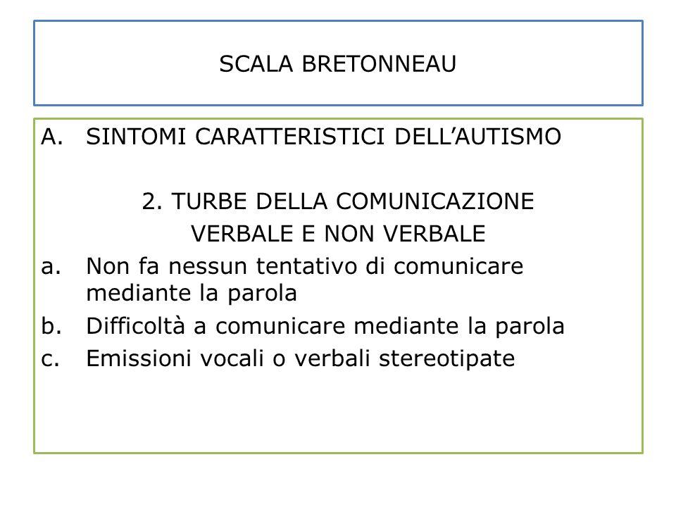 SCALA BRETONNEAU A.SINTOMI CARATTERISTICI DELL'AUTISMO 2. TURBE DELLA COMUNICAZIONE VERBALE E NON VERBALE a.Non fa nessun tentativo di comunicare medi