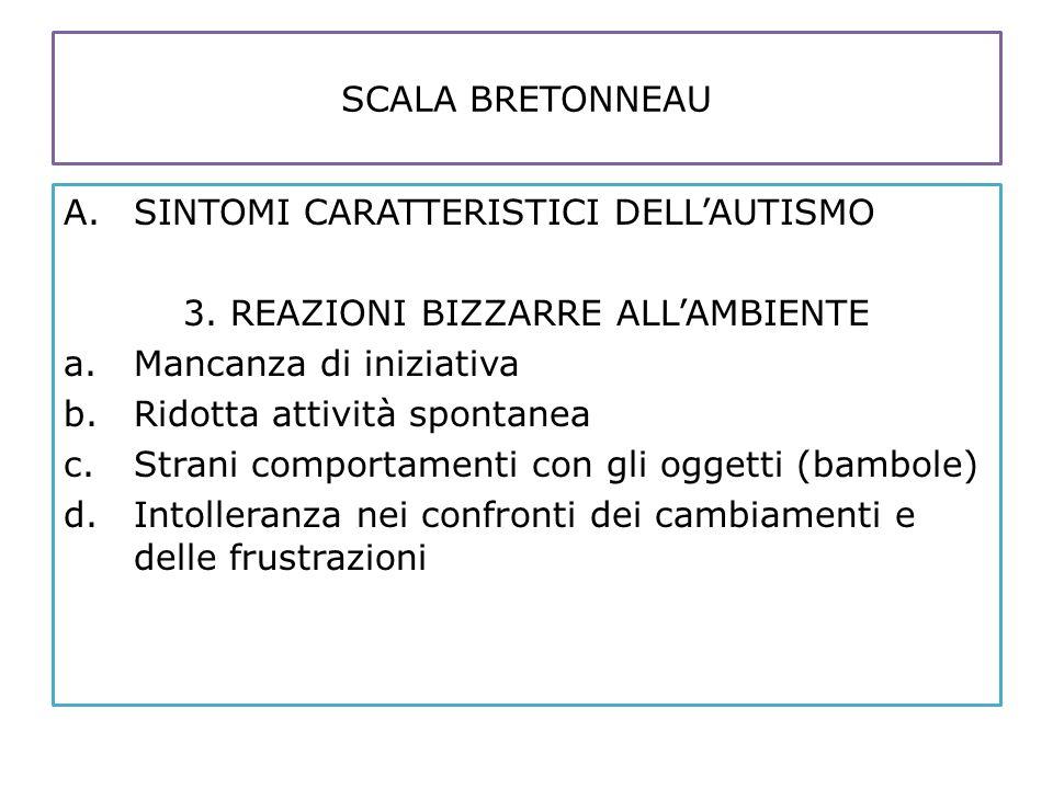 SCALA BRETONNEAU A.SINTOMI CARATTERISTICI DELL'AUTISMO 3. REAZIONI BIZZARRE ALL'AMBIENTE a.Mancanza di iniziativa b.Ridotta attività spontanea c.Stran
