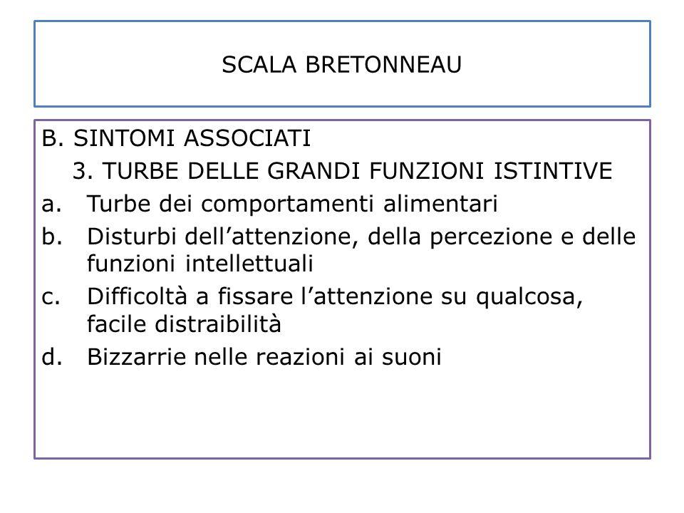 SCALA BRETONNEAU B. SINTOMI ASSOCIATI 3. TURBE DELLE GRANDI FUNZIONI ISTINTIVE a.Turbe dei comportamenti alimentari b.Disturbi dell'attenzione, della