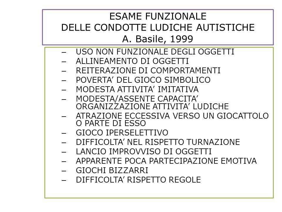 ESAME FUNZIONALE DELLE CONDOTTE LUDICHE AUTISTICHE A. Basile, 1999 – USO NON FUNZIONALE DEGLI OGGETTI – ALLINEAMENTO DI OGGETTI – REITERAZIONE DI COMP