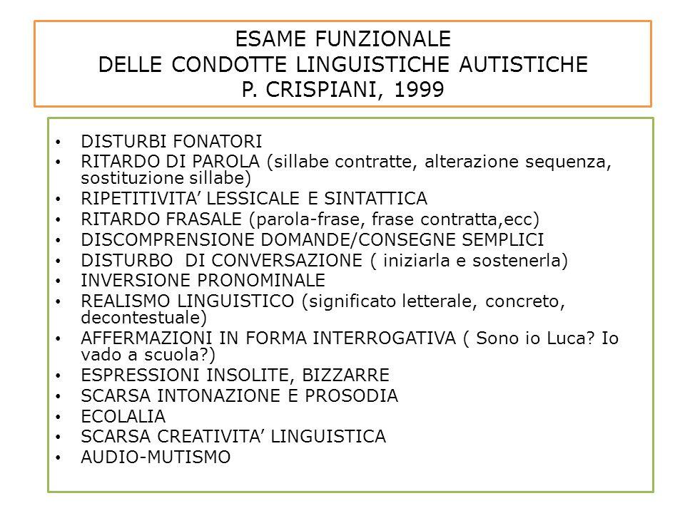 ESAME FUNZIONALE DELLE CONDOTTE LINGUISTICHE AUTISTICHE P. CRISPIANI, 1999 DISTURBI FONATORI RITARDO DI PAROLA (sillabe contratte, alterazione sequenz
