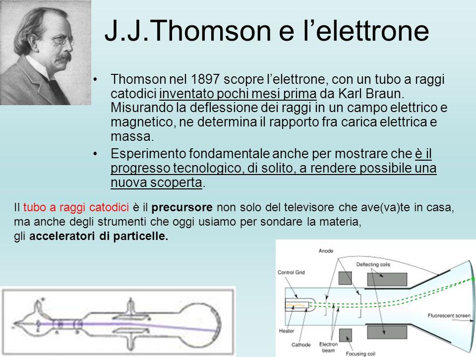 J.J.Thomson e l'elettrone Thomson nel 1897 scopre l'elettrone, con un tubo a raggi catodici inventato pochi mesi prima da Karl Braun. Misurando la def