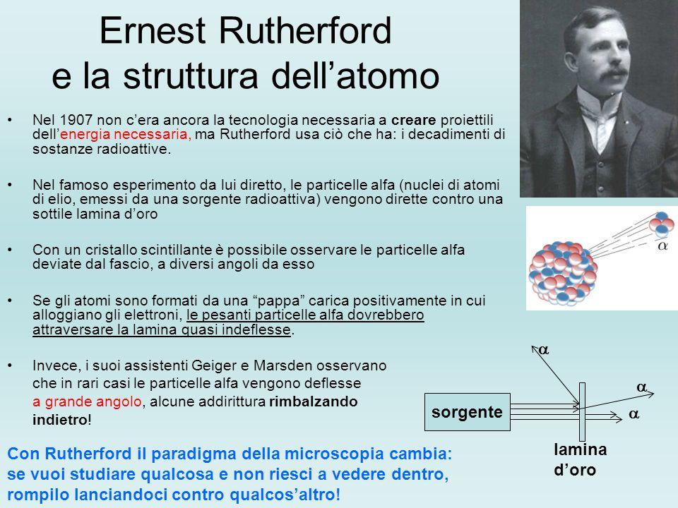 Ernest Rutherford e la struttura dell'atomo Nel 1907 non c'era ancora la tecnologia necessaria a creare proiettili dell'energia necessaria, ma Rutherf