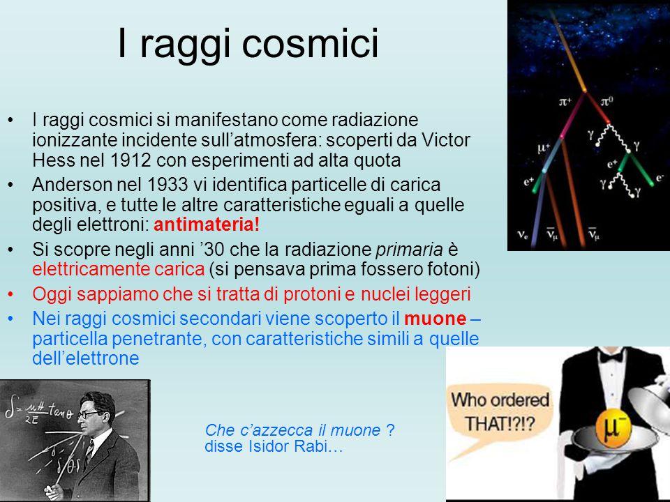 I raggi cosmici I raggi cosmici si manifestano come radiazione ionizzante incidente sull'atmosfera: scoperti da Victor Hess nel 1912 con esperimenti a