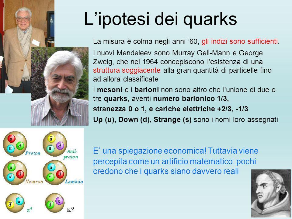 L'ipotesi dei quarks La misura è colma negli anni '60, gli indizi sono sufficienti. I nuovi Mendeleev sono Murray Gell-Mann e George Zweig, che nel 19