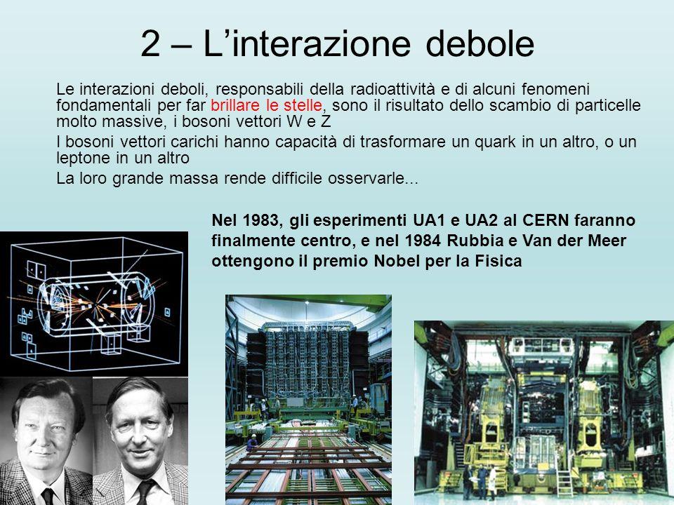 2 – L'interazione debole Le interazioni deboli, responsabili della radioattività e di alcuni fenomeni fondamentali per far brillare le stelle, sono il