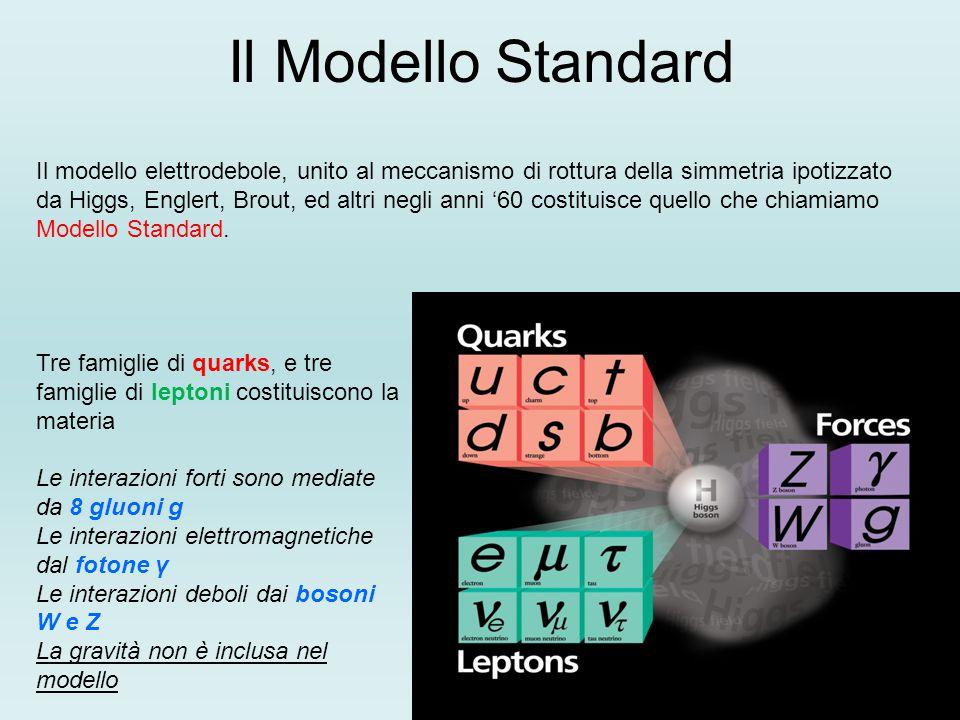 Il Modello Standard Tre famiglie di quarks, e tre famiglie di leptoni costituiscono la materia Le interazioni forti sono mediate da 8 gluoni g Le interazioni elettromagnetiche dal fotone γ Le interazioni deboli dai bosoni W e Z La gravità non è inclusa nel modello Il modello elettrodebole, unito al meccanismo di rottura della simmetria ipotizzato da Higgs, Englert, Brout, ed altri negli anni '60 costituisce quello che chiamiamo Modello Standard.