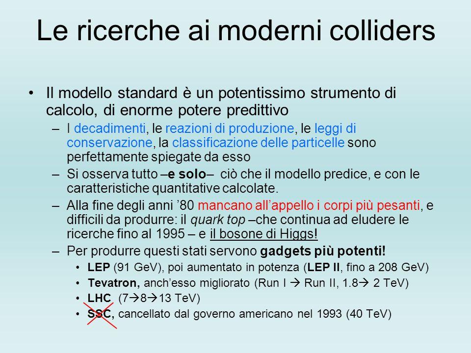 Le ricerche ai moderni colliders Il modello standard è un potentissimo strumento di calcolo, di enorme potere predittivo –I decadimenti, le reazioni d