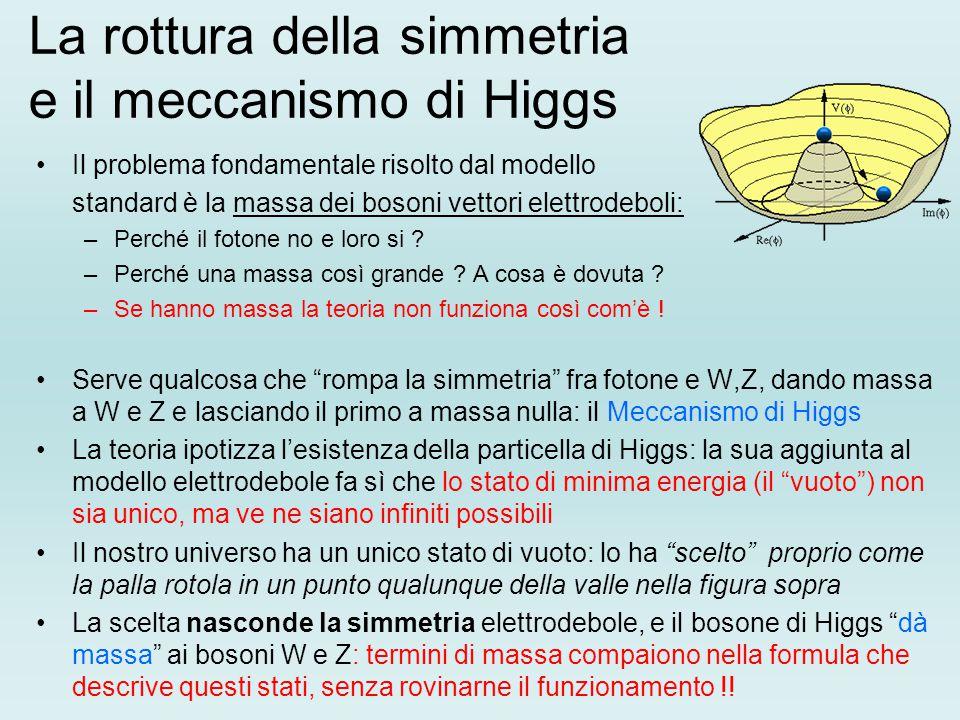 La rottura della simmetria e il meccanismo di Higgs Il problema fondamentale risolto dal modello standard è la massa dei bosoni vettori elettrodeboli: