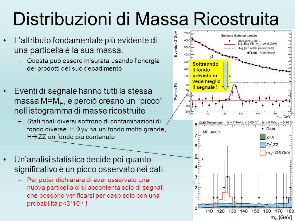 Distribuzioni di Massa Ricostruita L'attributo fondamentale più evidente di una particella è la sua massa. –Questa può essere misurata usando l'energi