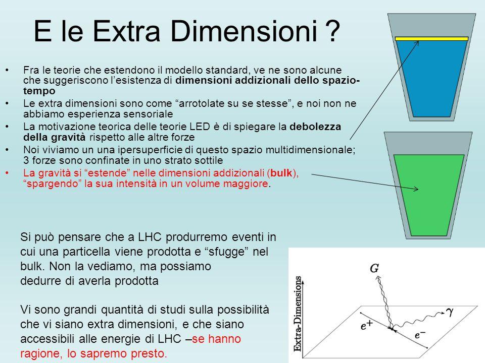 E le Extra Dimensioni ? Fra le teorie che estendono il modello standard, ve ne sono alcune che suggeriscono l'esistenza di dimensioni addizionali dell