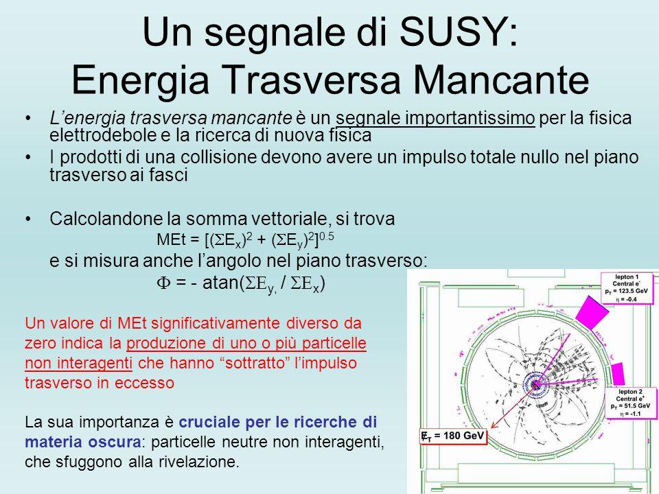 Un segnale di SUSY: Energia Trasversa Mancante L'energia trasversa mancante è un segnale importantissimo per la fisica elettrodebole e la ricerca di nuova fisica I prodotti di una collisione devono avere un impulso totale nullo nel piano trasverso ai fasci Calcolandone la somma vettoriale, si trova MEt = [(  E x ) 2 + (  E y ) 2 ] 0.5 e si misura anche l'angolo nel piano trasverso:  = - atan(  y, /  x ) Un valore di MEt significativamente diverso da zero indica la produzione di uno o più particelle non interagenti che hanno sottratto l'impulso trasverso in eccesso La sua importanza è cruciale per le ricerche di materia oscura: particelle neutre non interagenti, che sfuggono alla rivelazione.