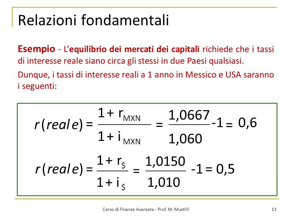 13 Corso di Finanza Avanzata - Prof.M.