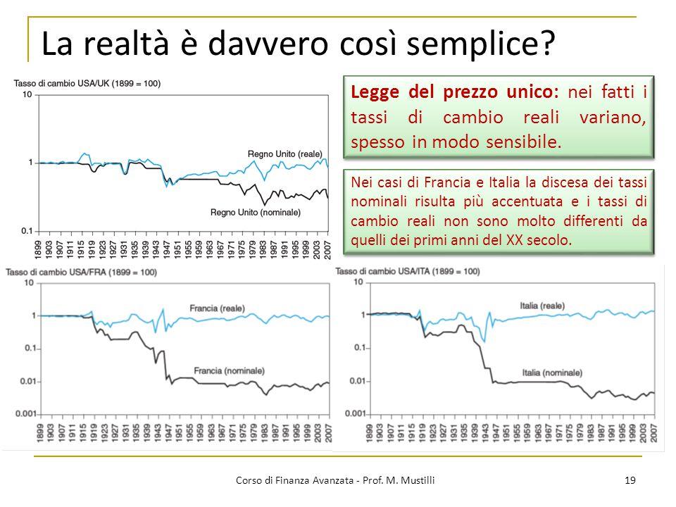 La realtà è davvero così semplice.19 Corso di Finanza Avanzata - Prof.