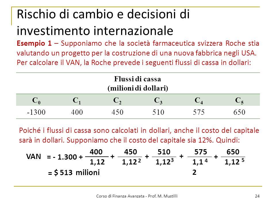 Rischio di cambio e decisioni di investimento internazionale 24 Corso di Finanza Avanzata - Prof.