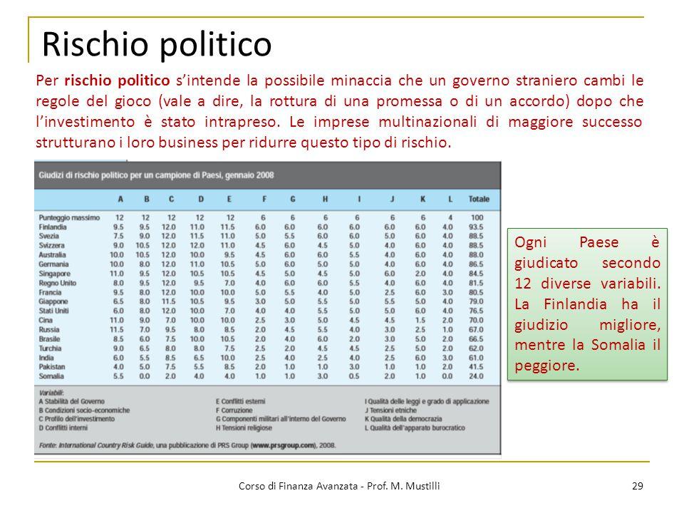 Rischio politico 29 Corso di Finanza Avanzata - Prof.