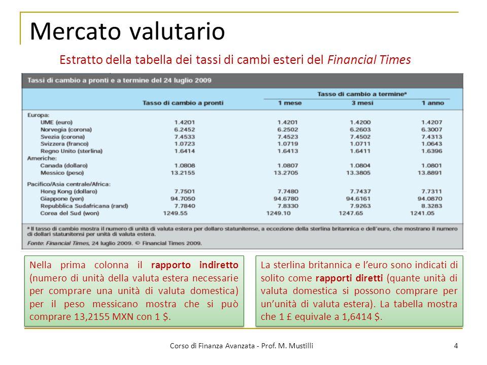 Mercato valutario 4 Corso di Finanza Avanzata - Prof.
