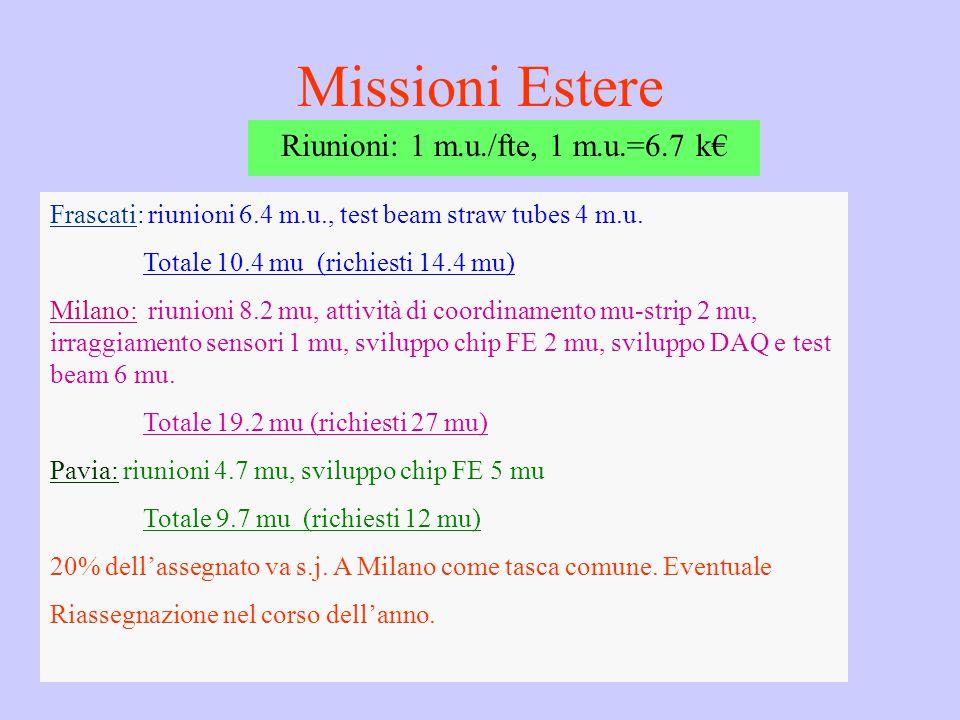 Missioni Estere Riunioni: 1 m.u./fte, 1 m.u.=6.7 k€ Frascati: riunioni 6.4 m.u., test beam straw tubes 4 m.u.