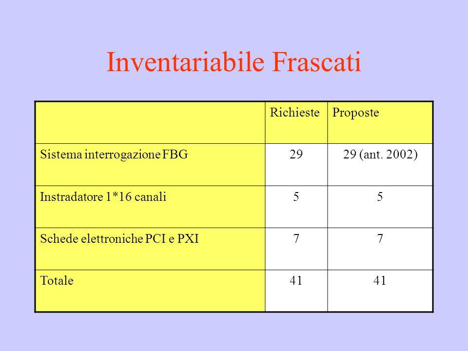 Inventariabile Frascati RichiesteProposte Sistema interrogazione FBG2929 (ant. 2002) Instradatore 1*16 canali55 Schede elettroniche PCI e PXI77 Totale