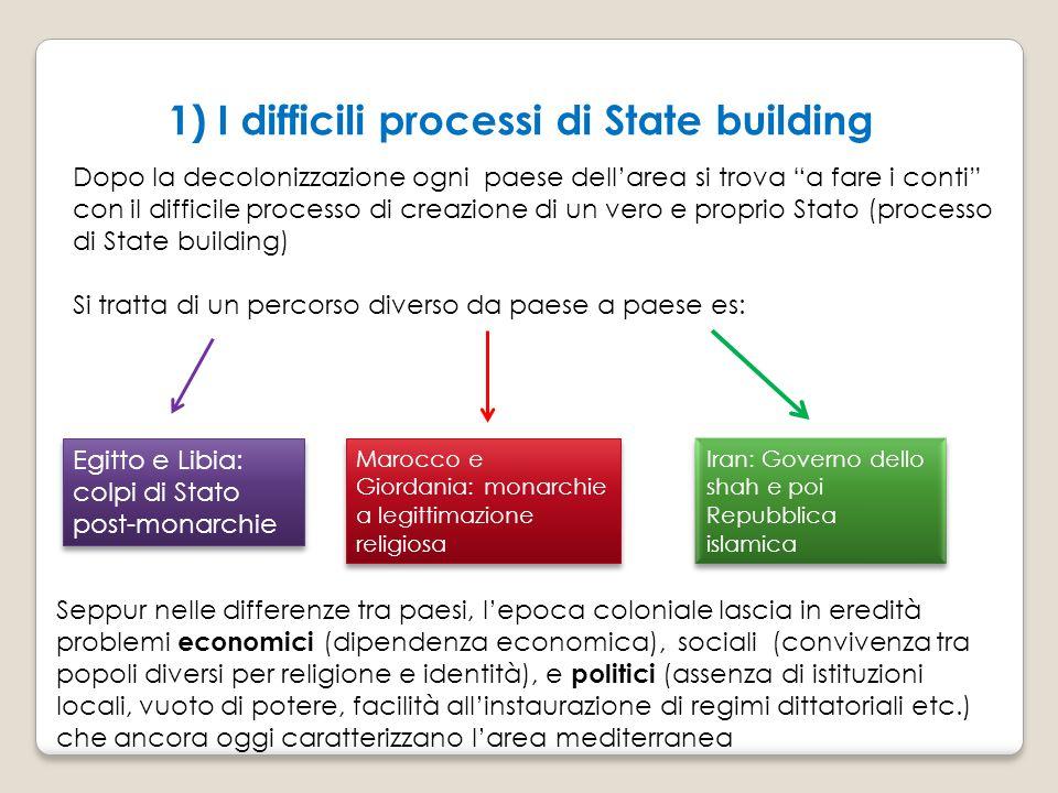 """1) I difficili processi di State building Dopo la decolonizzazione ogni paese dell'area si trova """"a fare i conti"""" con il difficile processo di creazio"""