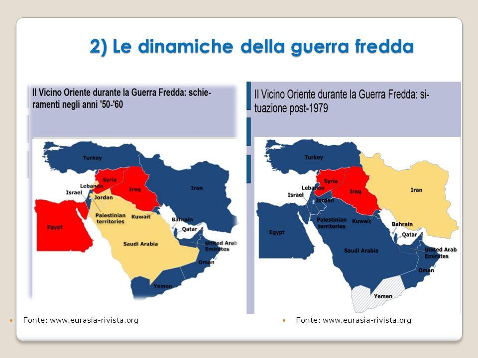 2) Le dinamiche della guerra fredda Fonte: www.eurasia-rivista.org