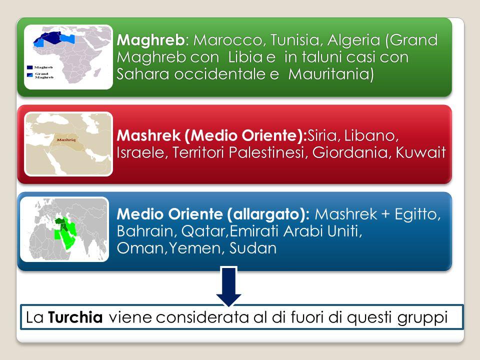 Maghreb : Marocco, Tunisia, Algeria (Grand Maghreb con Libia e in taluni casi con Sahara occidentale e Mauritania) Siria, Libano, Israele, Territori P