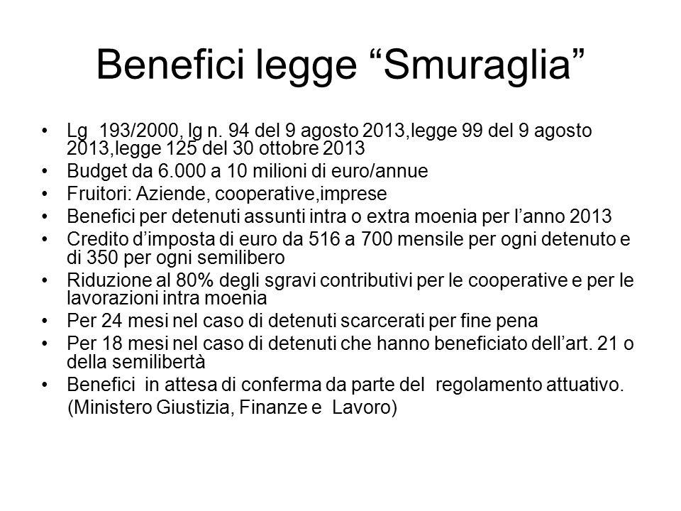 Benefici legge Smuraglia Lg 193/2000, lg n.