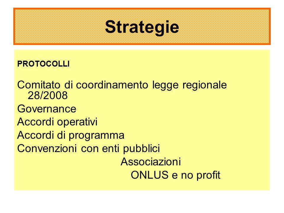 PROTOCOLLI Comitato di coordinamento legge regionale 28/2008 Governance Accordi operativi Accordi di programma Convenzioni con enti pubblici Associazioni ONLUS e no profit Strategie