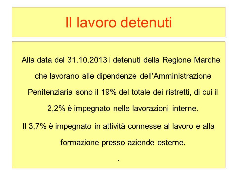 Il lavoro detenuti Alla data del 31.10.2013 i detenuti della Regione Marche che lavorano alle dipendenze dell'Amministrazione Penitenziaria sono il 19% del totale dei ristretti, di cui il 2,2% è impegnato nelle lavorazioni interne.