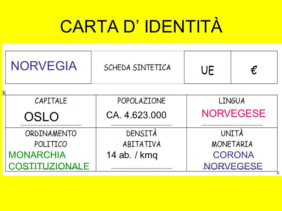 CARTA D' IDENTITÀ NORVEGIA OSLO CA. 4.623.000 NORVEGESE MONARCHIA COSTITUZIONALE 14 ab. / kmqCORONA NORVEGESE