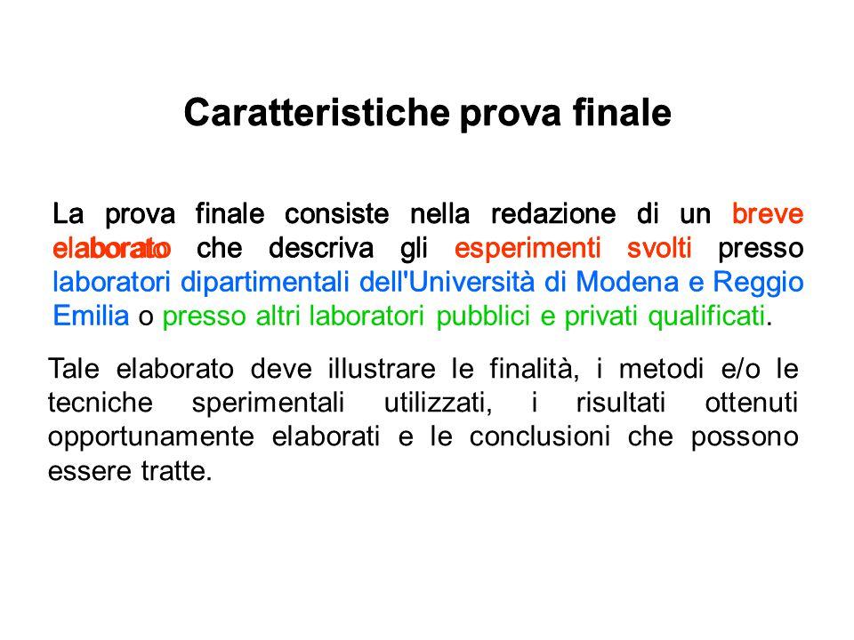 Caratteristiche prova finale La prova finale consiste nella redazione di un breve elaborato Caratteristiche prova finale La prova finale consiste nella redazione di un breve elaborato che descriva gli esperimenti svolti presso laboratori dipartimentali dell Università di Modena e Reggio Emilia.