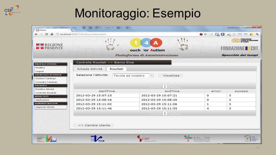 Monitoraggio: Esempio 11