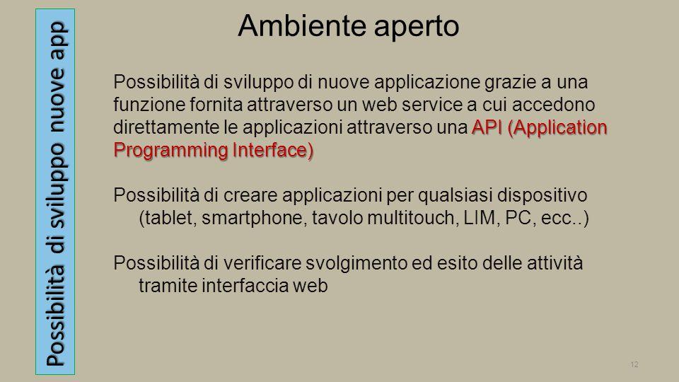 Ambiente aperto API (Application Programming Interface) Possibilità di sviluppo di nuove applicazione grazie a una funzione fornita attraverso un web