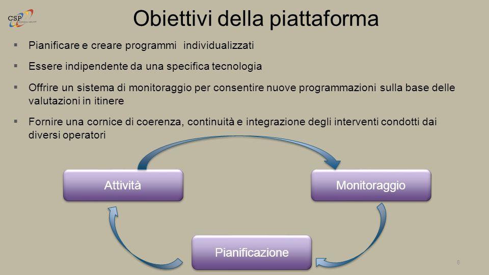 Obiettivi della piattaforma  Pianificare e creare programmi individualizzati  Essere indipendente da una specifica tecnologia  Offrire un sistema d
